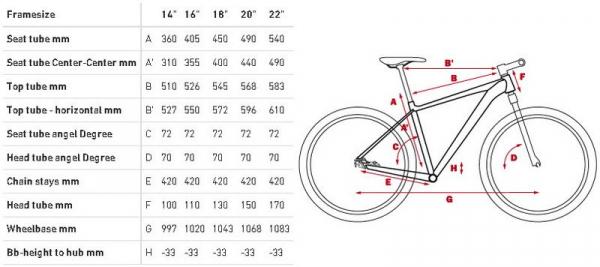 Велосипед Cube 2013 Aim 26 Disc