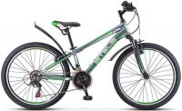 """Велосипед Stels Navigator 24"""" 400 V V040 (2018)"""