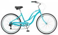 Велосипед Schwinn SPRITE (2017)
