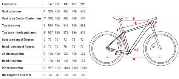 Велосипед Cube 2013 Analog 26
