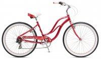Велосипед Schwinn SPRITE (2016)