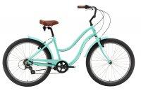 Велосипед Silverback SCARLET 7